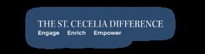 st_cecilia_difference